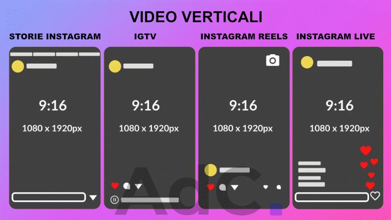 dimensione immagini verticali instagram stories