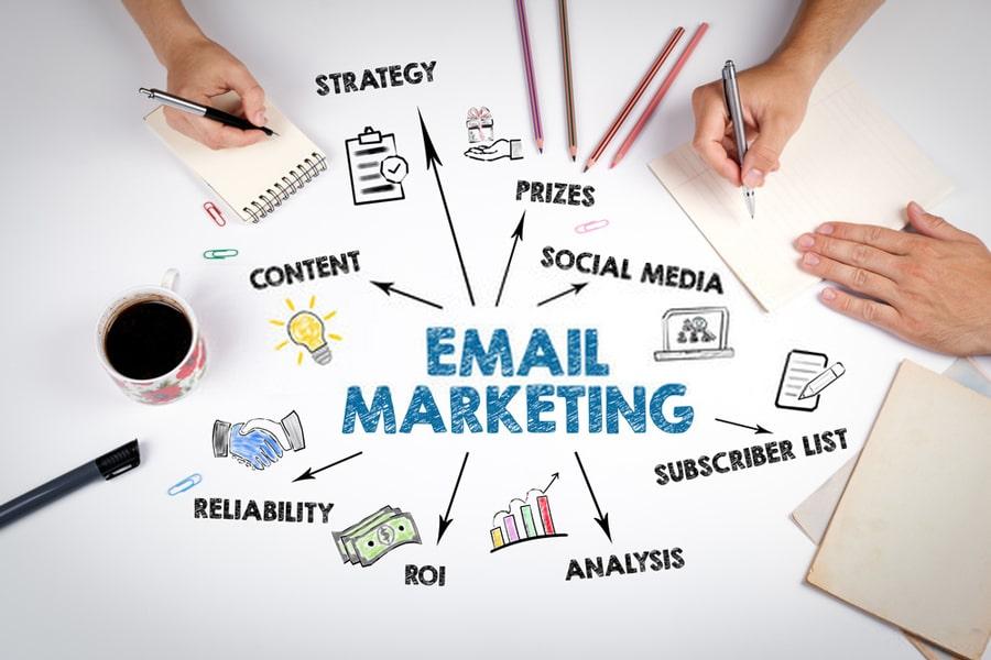 email marketing - strategie