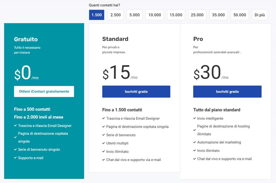 icontact prezzi